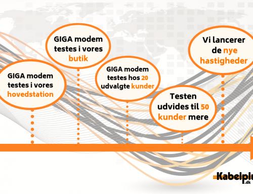 GIGA modems