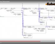 opgradering_projektering_fællesantenne_giga_telecenteret_kabelplus_